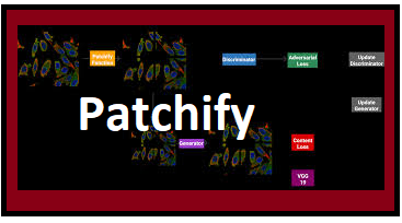 patchify in python